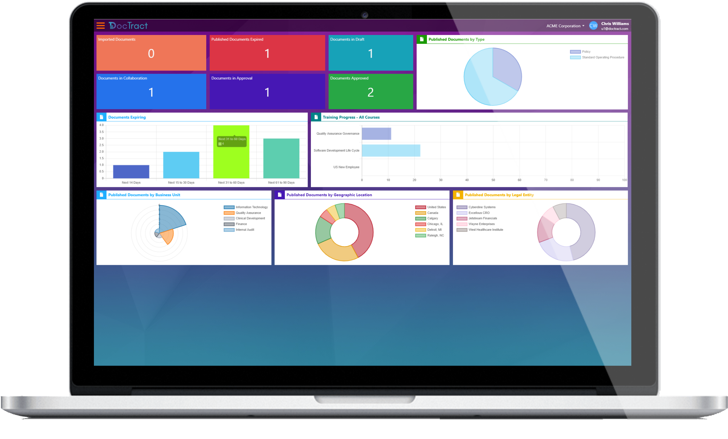 Policy Management Software - Management Dashboard