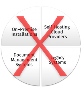 What to avoid in a Policy Management System